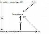 Worry_Chart_Buddhist-693x480.jpg
